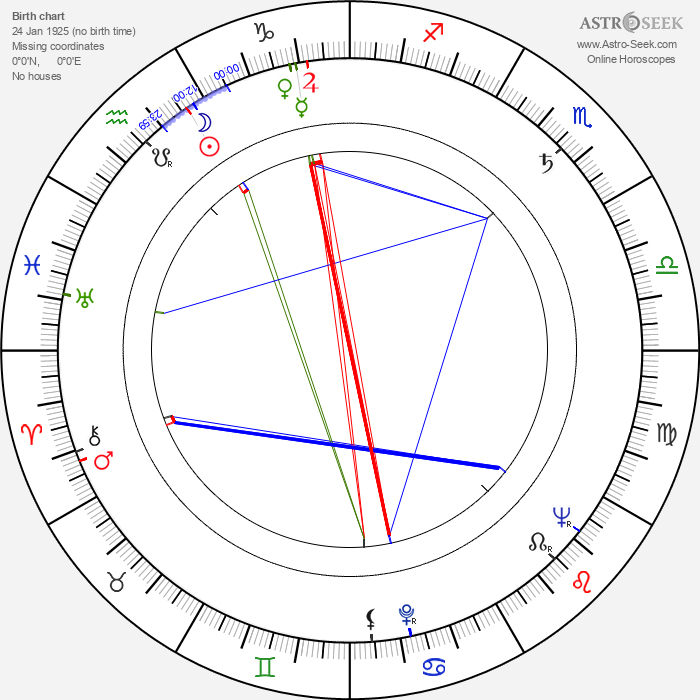Maria Tallchief - Astrology Natal Birth Chart