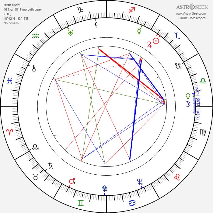 Maria von Tasnady - Astrology Natal Birth Chart