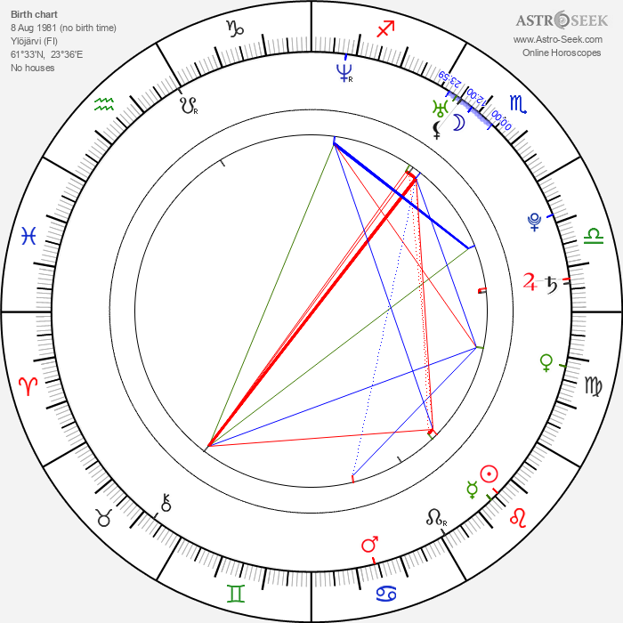 Maria Ylipää - Astrology Natal Birth Chart
