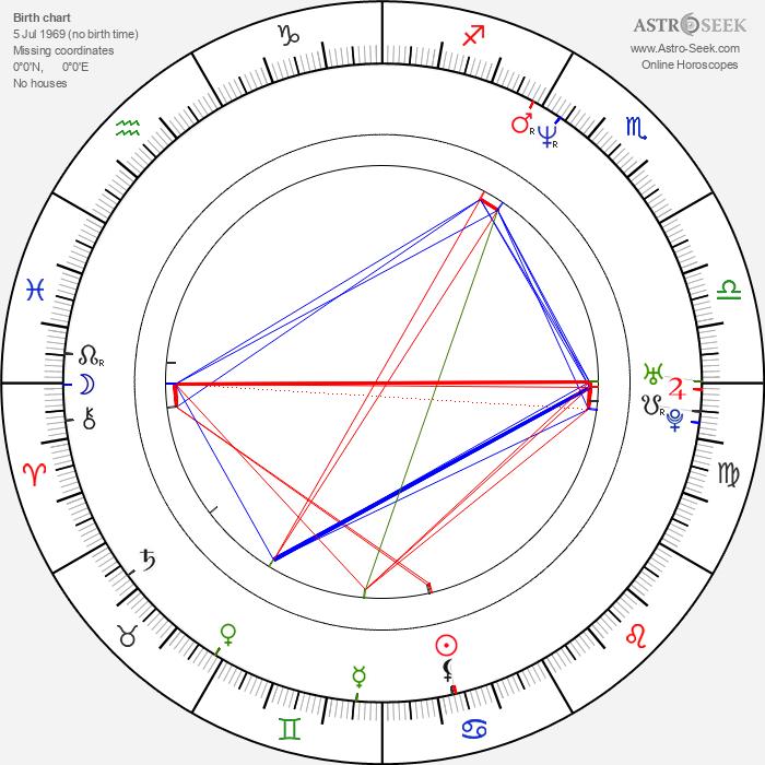 Mariah Shirley - Astrology Natal Birth Chart