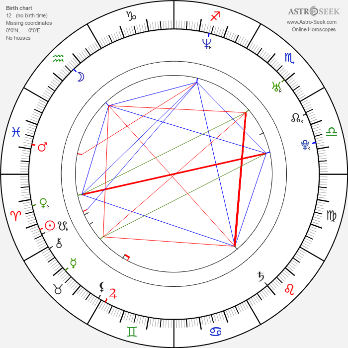 Marián Čekovský - Astrology Natal Birth Chart