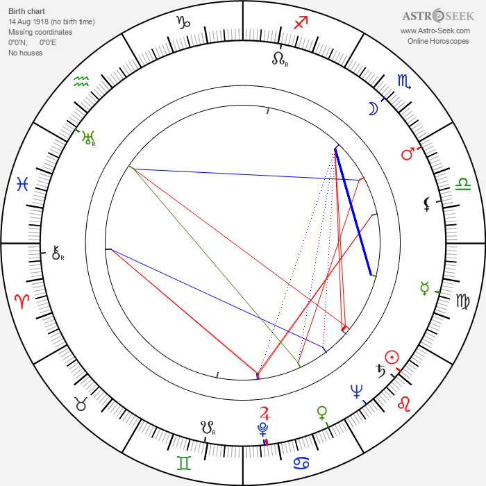 Marian Cingroš - Astrology Natal Birth Chart