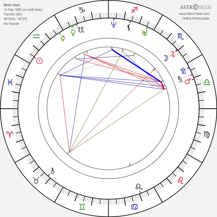 Marián Gáborík - Astrology Natal Birth Chart