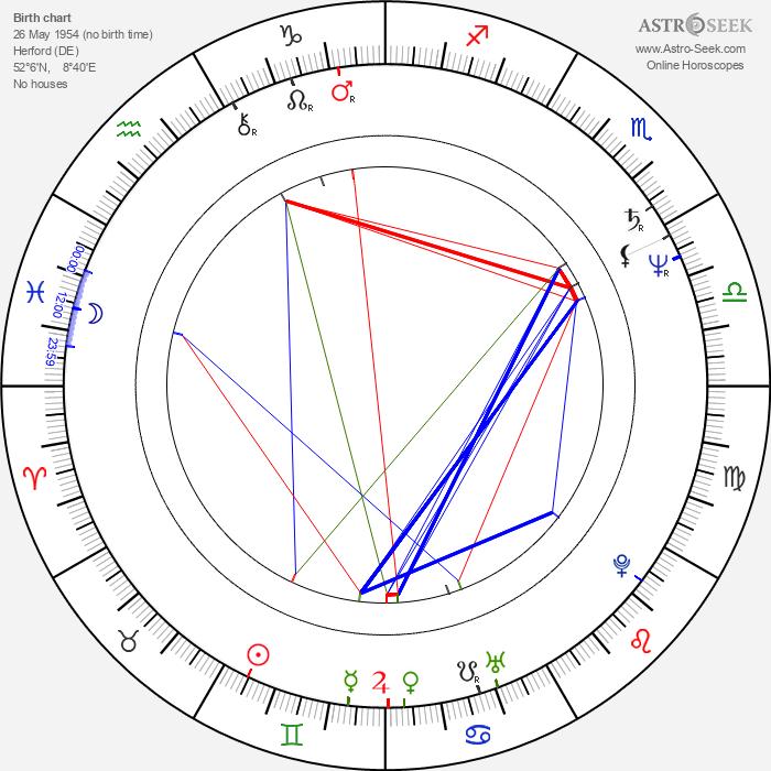 Marian Gold - Astrology Natal Birth Chart