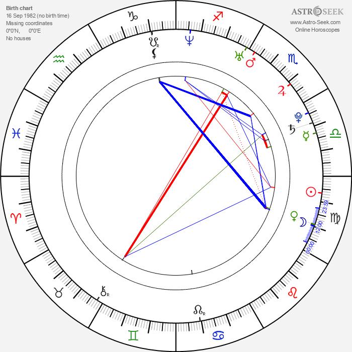 Marián Had - Astrology Natal Birth Chart