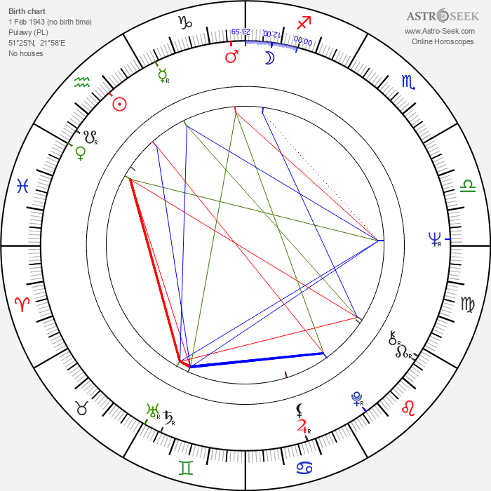 Marian Opania - Astrology Natal Birth Chart