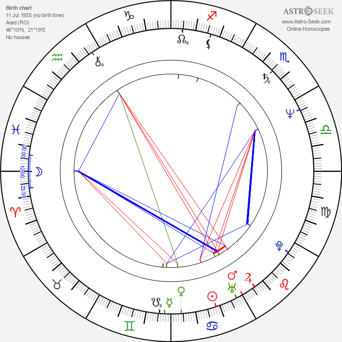 Mariana Buruiana - Astrology Natal Birth Chart