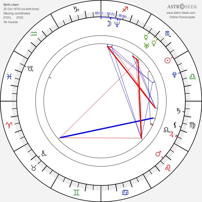Mariana Klaveno - Astrology Natal Birth Chart