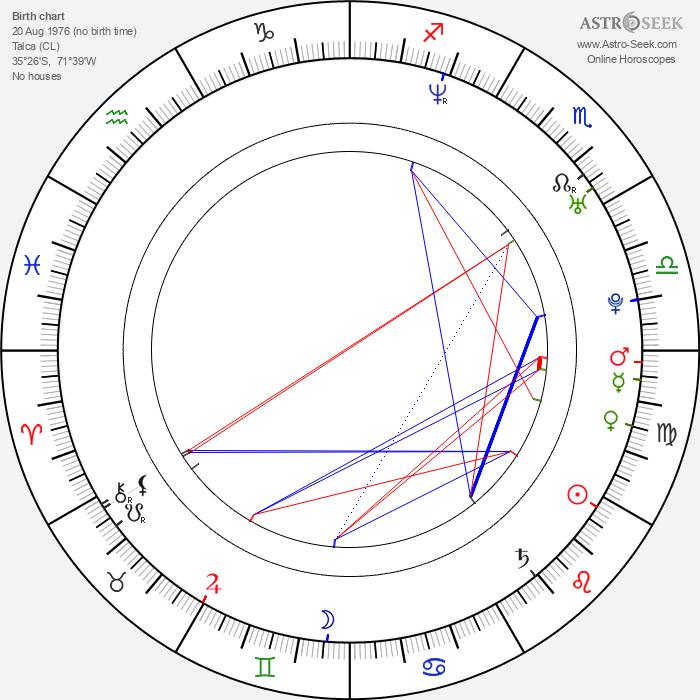 Mariana Loyola - Astrology Natal Birth Chart