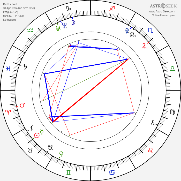 Mariana Prachařová - Astrology Natal Birth Chart