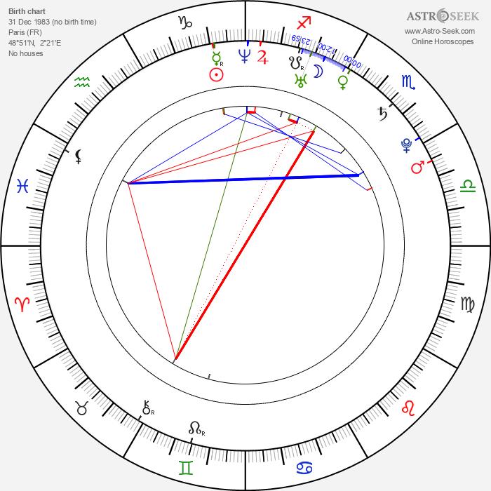 Mariana Renata - Astrology Natal Birth Chart