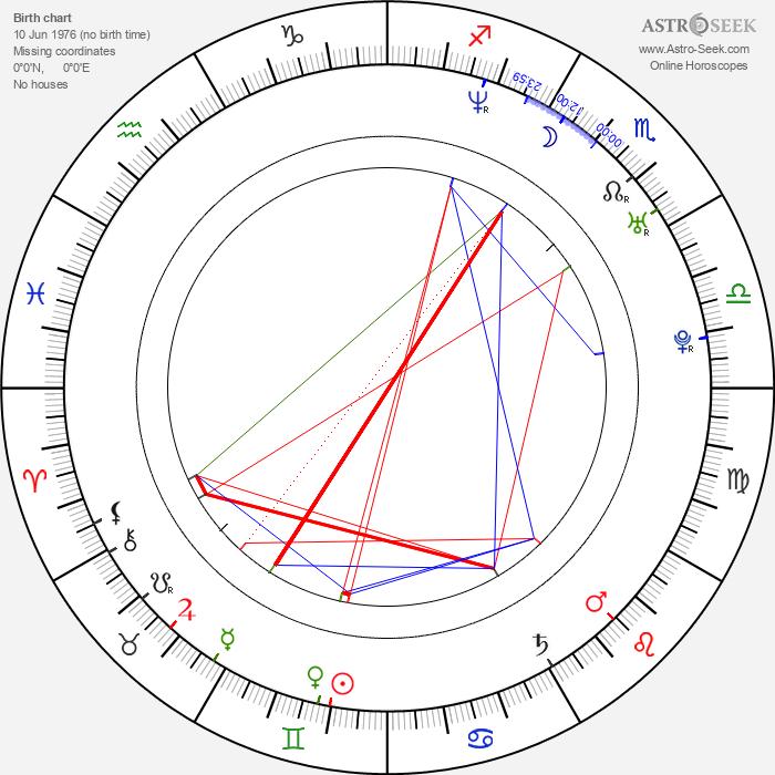 Mariana Seoane - Astrology Natal Birth Chart