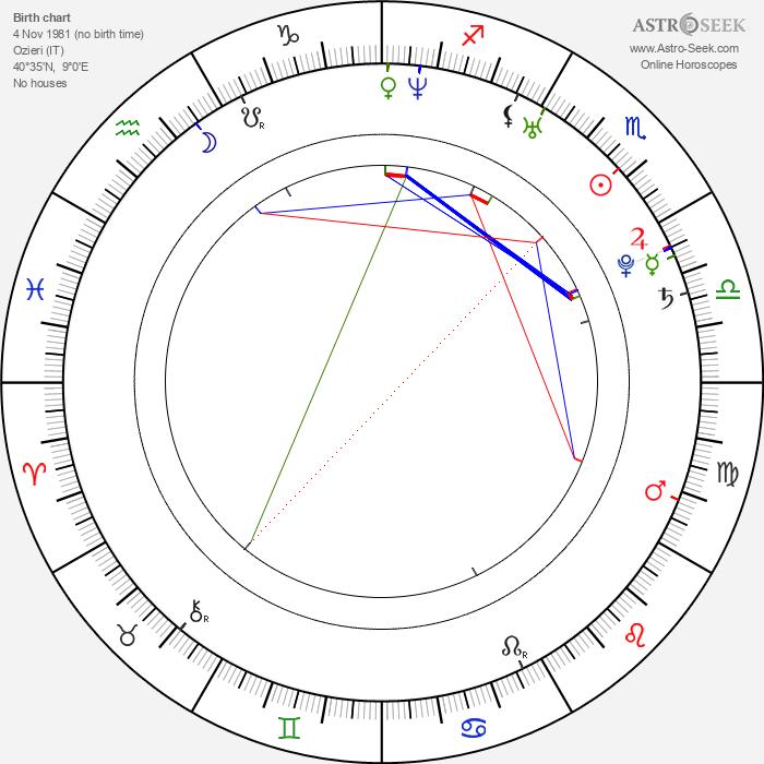 Mariangela Demurtas - Astrology Natal Birth Chart