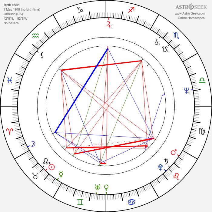 Mariann Aalda - Astrology Natal Birth Chart