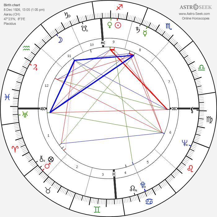 Marianne Calderara - Astrology Natal Birth Chart