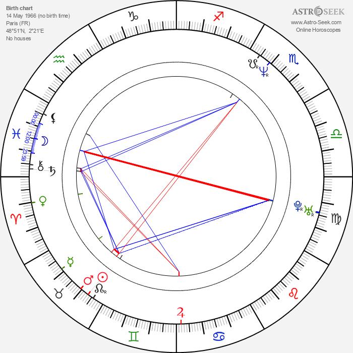 Marianne Denicourt - Astrology Natal Birth Chart