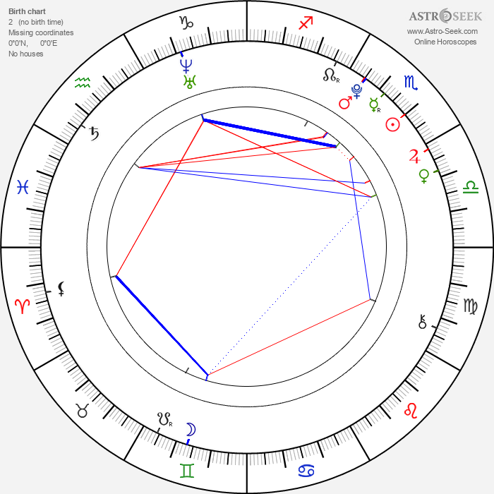 Marianne Fortier - Astrology Natal Birth Chart
