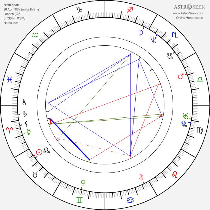 Marianne Jean-Baptiste - Astrology Natal Birth Chart