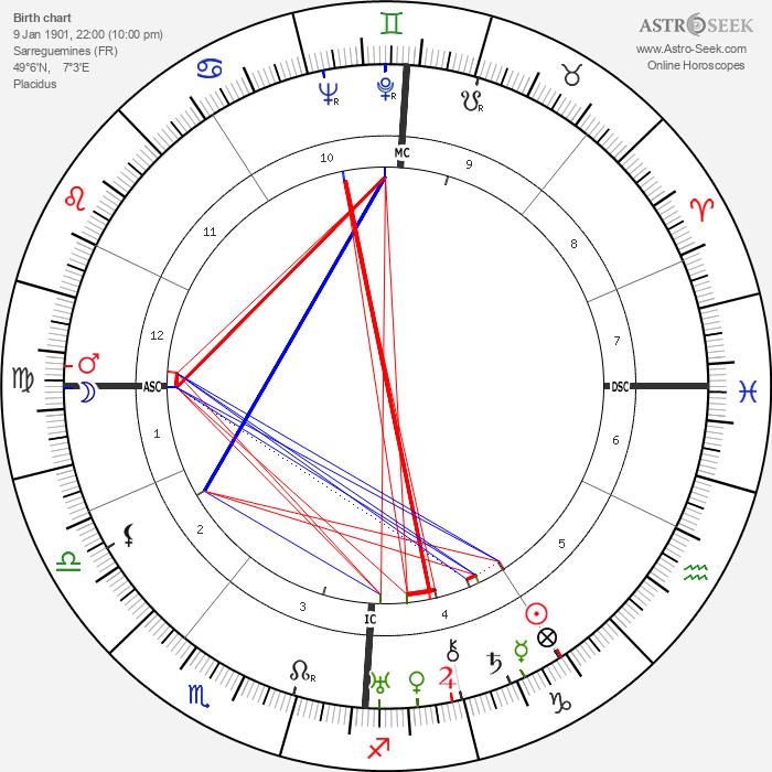 Marianne Oswald - Astrology Natal Birth Chart