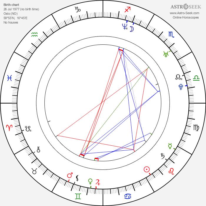Marianne Sand - Astrology Natal Birth Chart