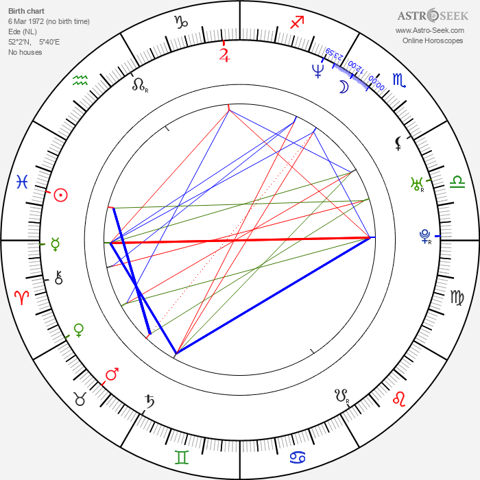 Marianne Thieme - Astrology Natal Birth Chart