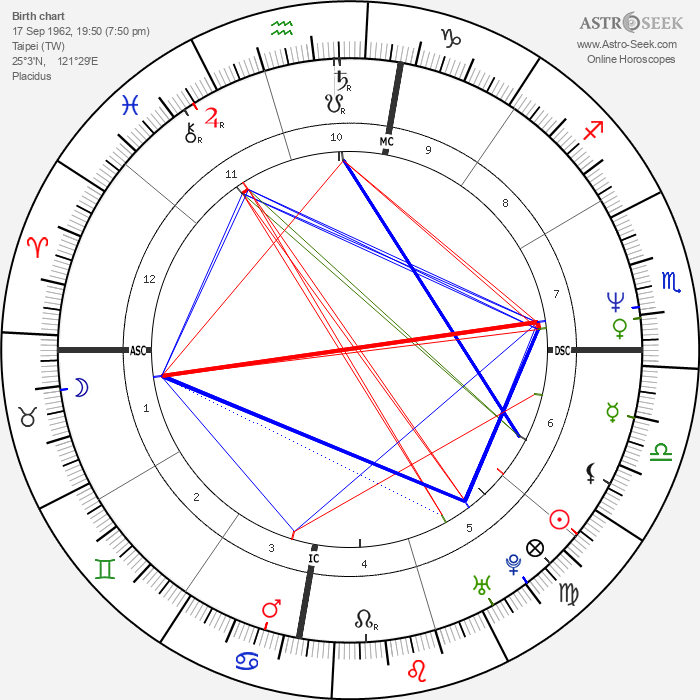 Marianne Yen - Astrology Natal Birth Chart