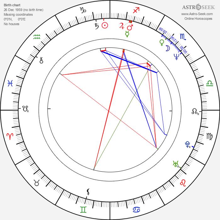 Mariano Barroso - Astrology Natal Birth Chart
