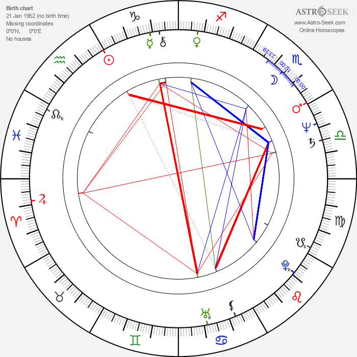 Marie-Arlette Carlotti - Astrology Natal Birth Chart