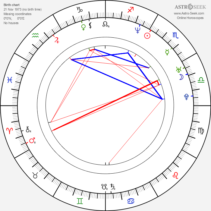 Marie Askehave - Astrology Natal Birth Chart