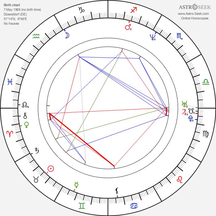 Marie Bäumer - Astrology Natal Birth Chart