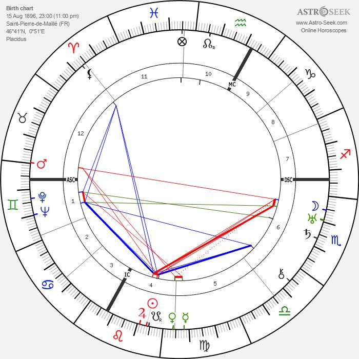 Marie Besnard - Astrology Natal Birth Chart