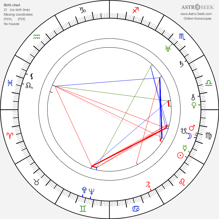 Marie Blake - Astrology Natal Birth Chart