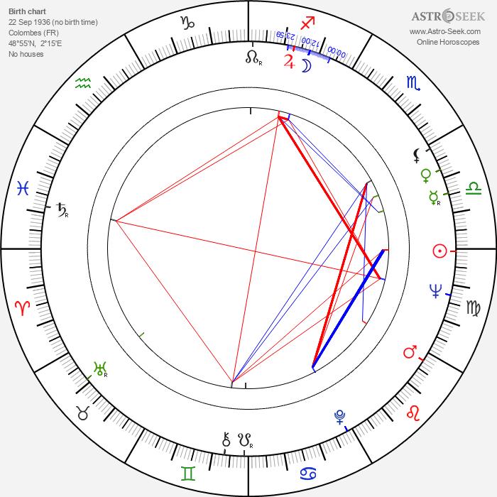 Marie-Blanche Vergnes - Astrology Natal Birth Chart
