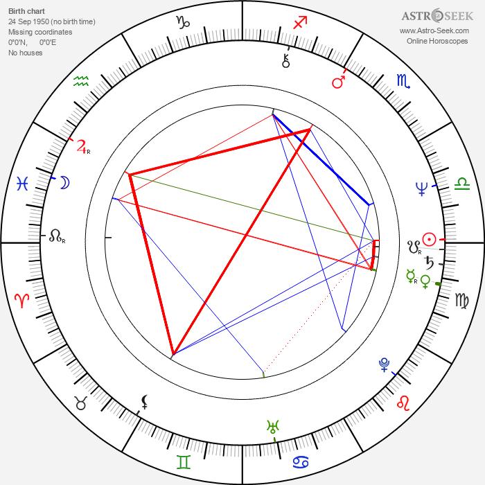 Marie-Christine Adam - Astrology Natal Birth Chart