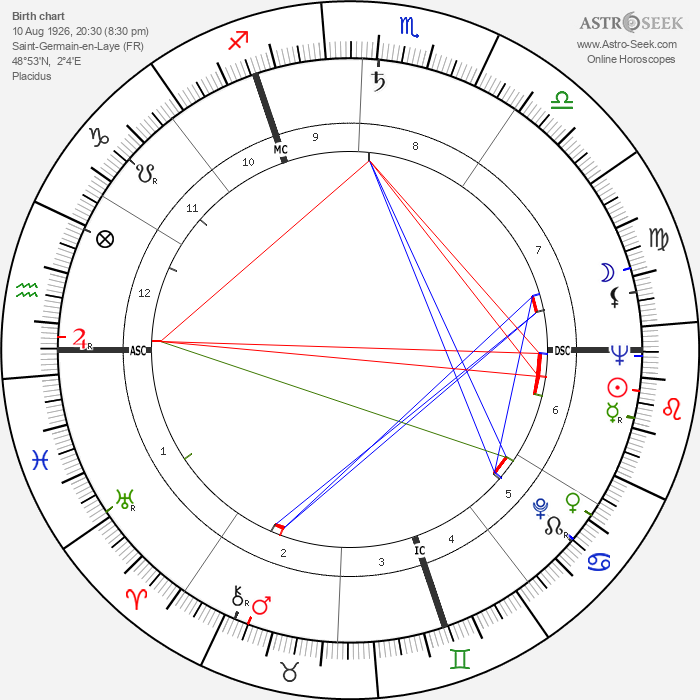 Marie-Claire Alain - Astrology Natal Birth Chart