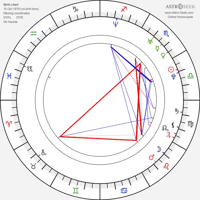 Marie Claude Bourbonnais - Astrology Natal Birth Chart
