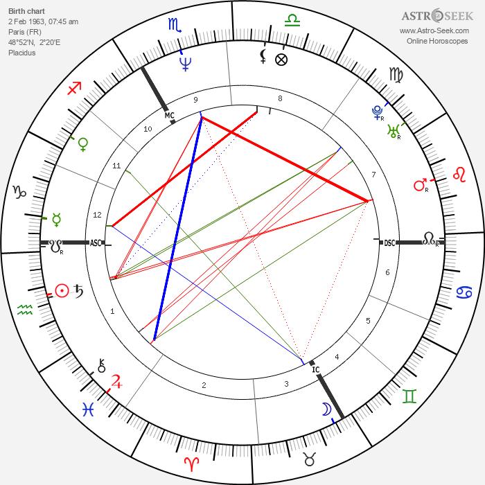 Marie-Claude Pietragalla - Astrology Natal Birth Chart