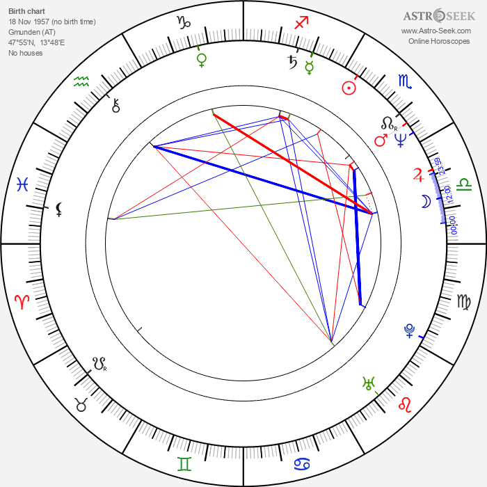 Marie Colbin - Astrology Natal Birth Chart