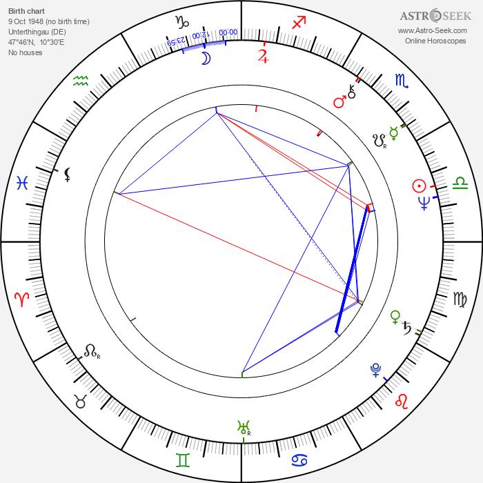 Marie Cordonnier - Astrology Natal Birth Chart