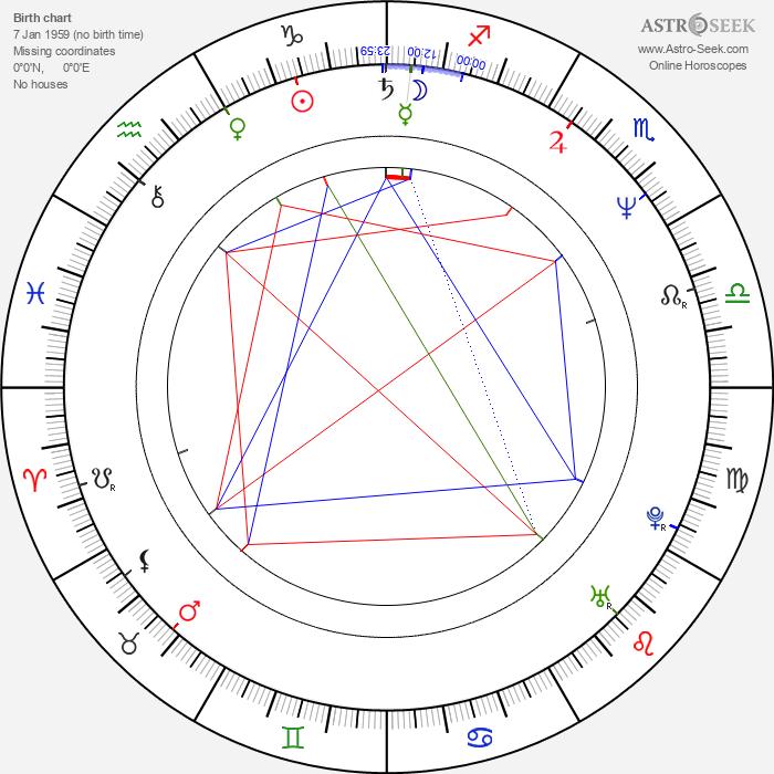 Marie Desplechin - Astrology Natal Birth Chart