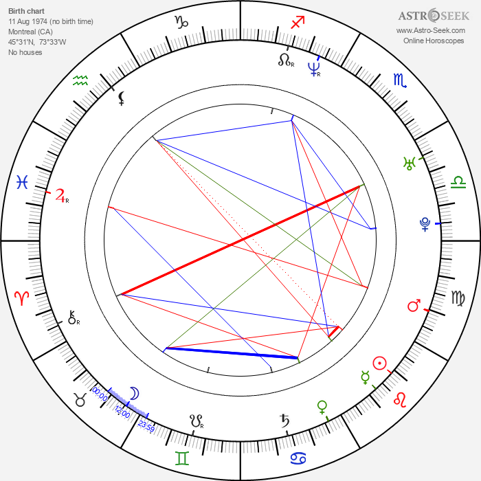 Marie France Dubreuil - Astrology Natal Birth Chart