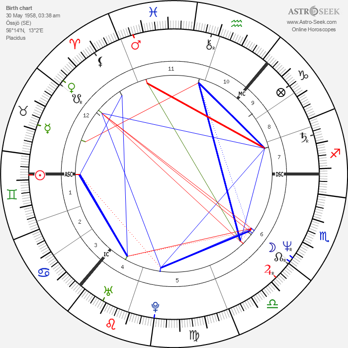 Marie Fredriksson - Astrology Natal Birth Chart
