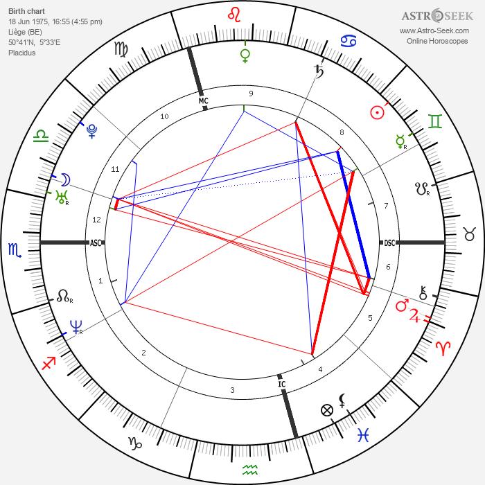 Marie Gillain - Astrology Natal Birth Chart