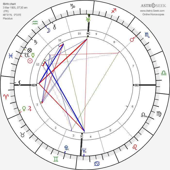 Marie Glory - Astrology Natal Birth Chart