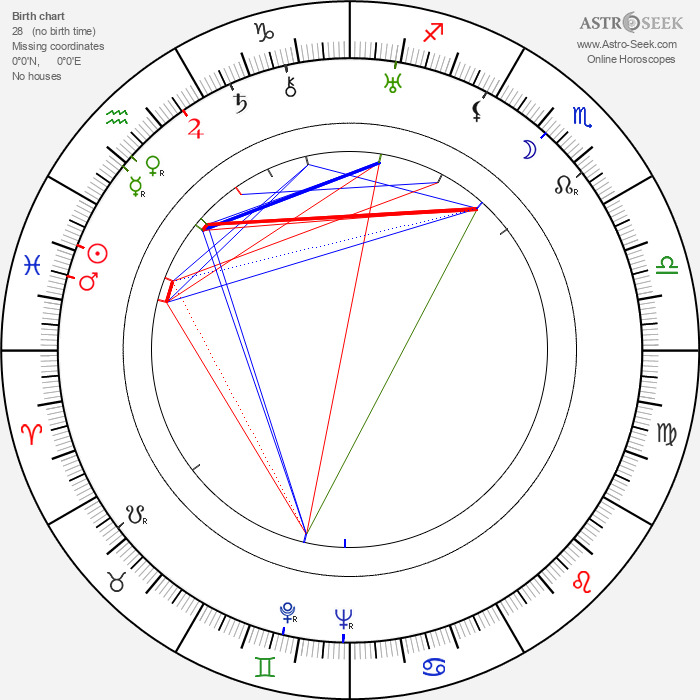 Marie Grossová - Astrology Natal Birth Chart