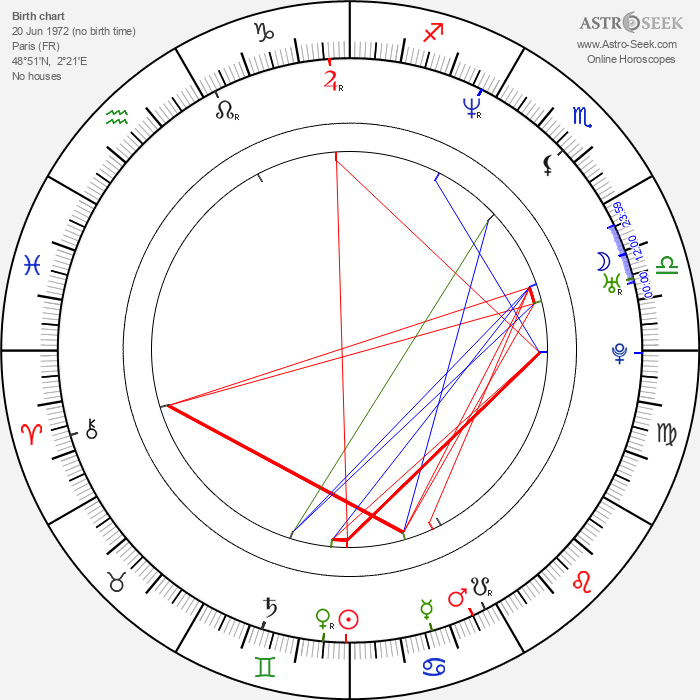 Marie Guillard - Astrology Natal Birth Chart