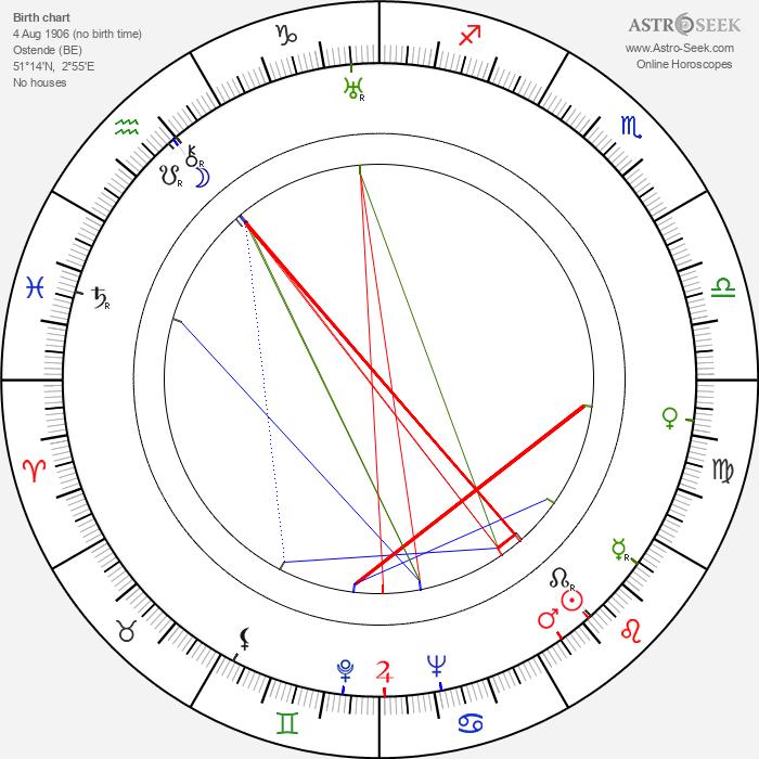 Marie José - Astrology Natal Birth Chart