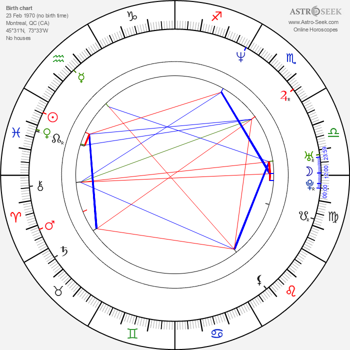 Marie-Josée Croze - Astrology Natal Birth Chart