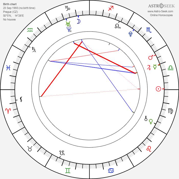 Marie Kružíková - Astrology Natal Birth Chart