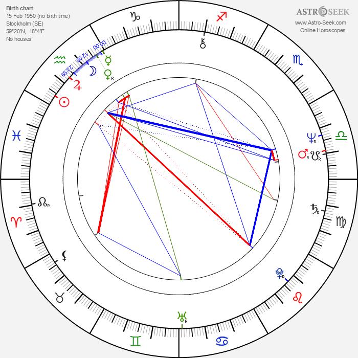 Marie Liljedahl - Astrology Natal Birth Chart